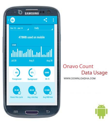 Onavo Count  Data Usage v2.1.7 3 نرم افزار کنترل داده ها Onavo Count | Data Usage v2.1.7 3 – اندروید