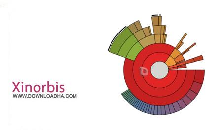 نرم افزار نمایش اطلاعات هارد سیستم Xinorbis 6.2